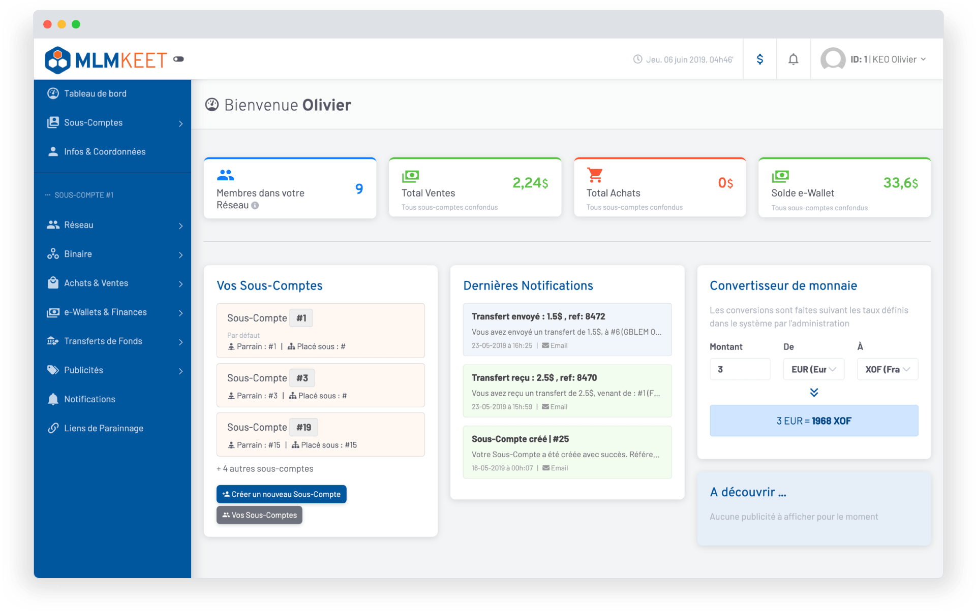 Backoffice dashboard