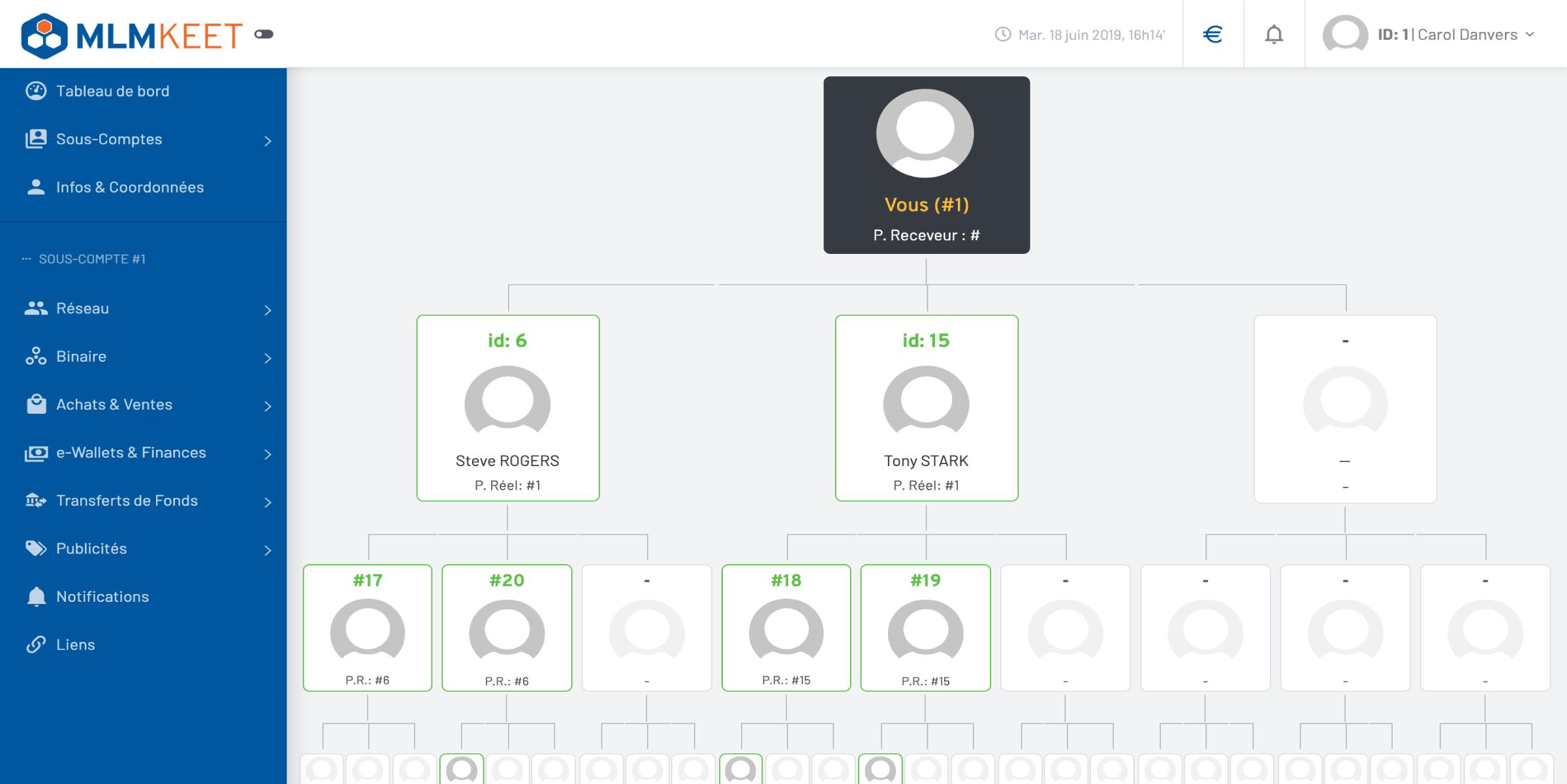 Système d'affiliation conçu pour tout plan MLM